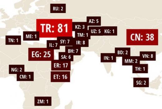CPJ: Rekordan broj novinara u zatvoru u 2016.