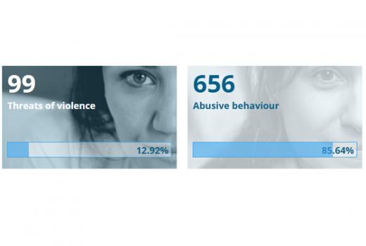 IPI: Nova baza podataka o online zastrašivanju novinara