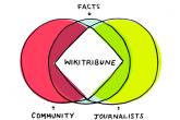 Nova platforma Wikitribune kao odgovor na lažne vijesti